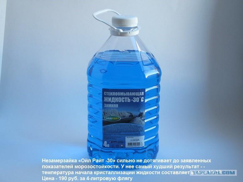 Жидкость для омывания стекла своими руками 63
