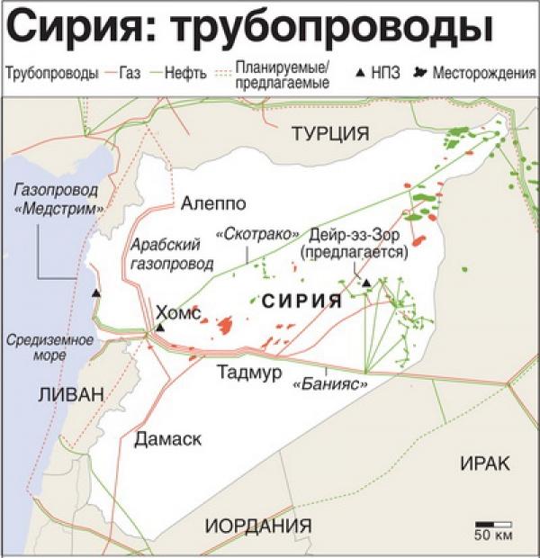взять комиссию, сколько в сирии нефти зависит модели