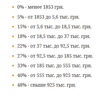 Украинские депутаты предлагают ввести прогрессивную шкалу налогообложения