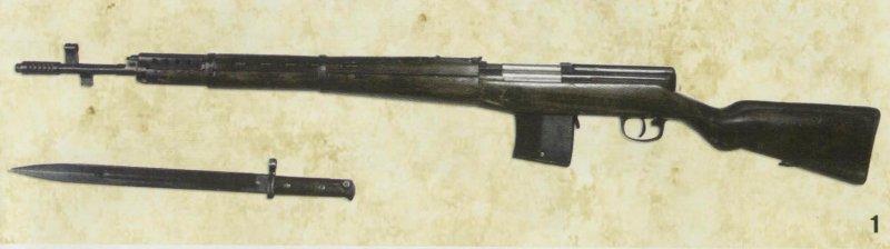 Карьера винтовки