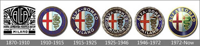 Alfa Romeo Logo History Timeline and Latest Models