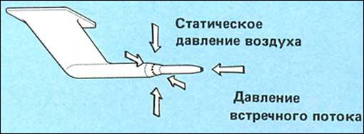 Про замерзший датчик - трубка Пито: причина катастроф (мысли про АН-148)