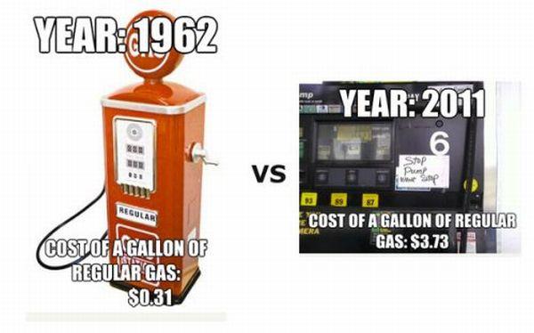 Наглядно об инфляции
