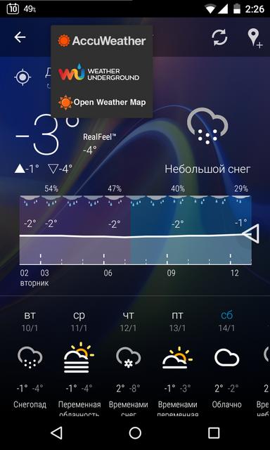 Погода в альшеевском районе в чуракаево
