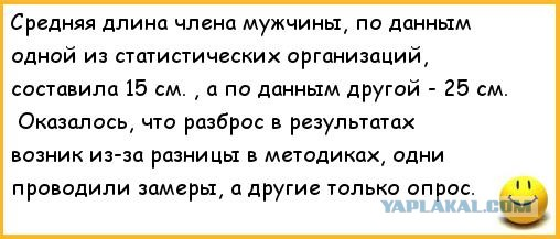 средние размеры мужского члена Ленинск