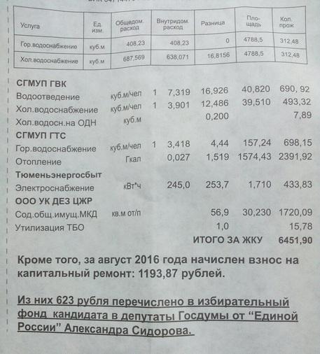 Жители Сургута заплатили за избирательную кампанию кандидата в Госдуму.