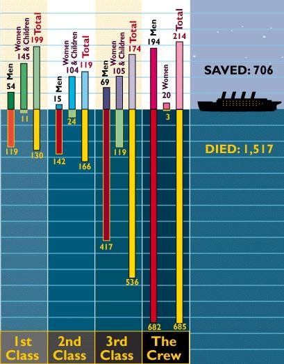фотографии Титаника