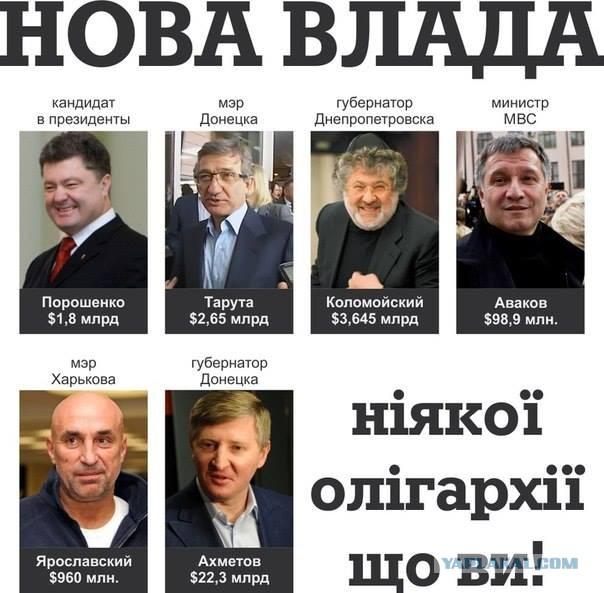 схему действий украински