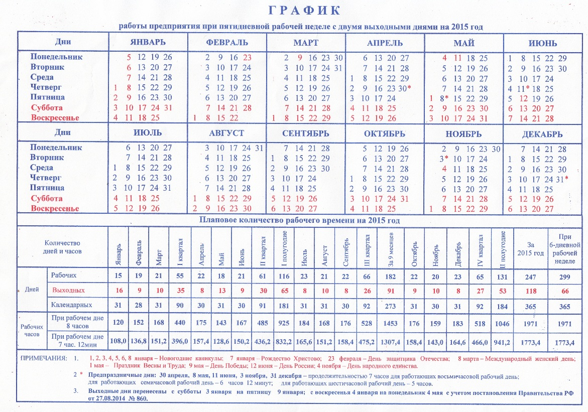 как считать отпускные дни если отпуск совпадает на декабрь 2015 и январь 2016