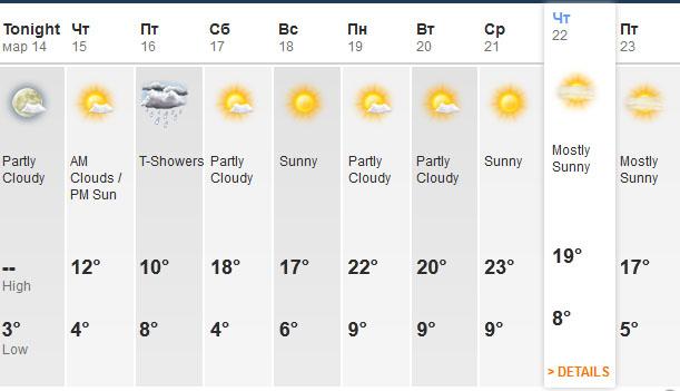 Скачать прогноз погоды на завтра