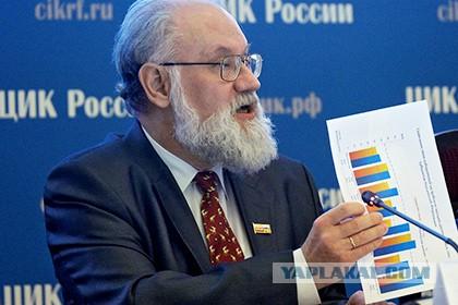 Чуров пригрозил судом за упоминание 146 процентов