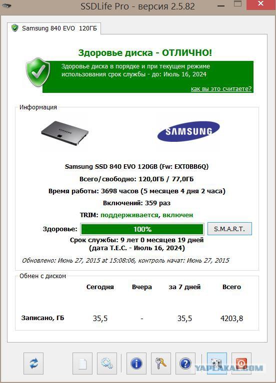 Продам SSD 120GB Samsung 840 EVO