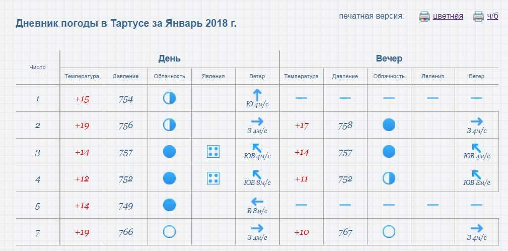 Расписание двух электричек на участке волоколамск — шаховская изменится в ноябре.