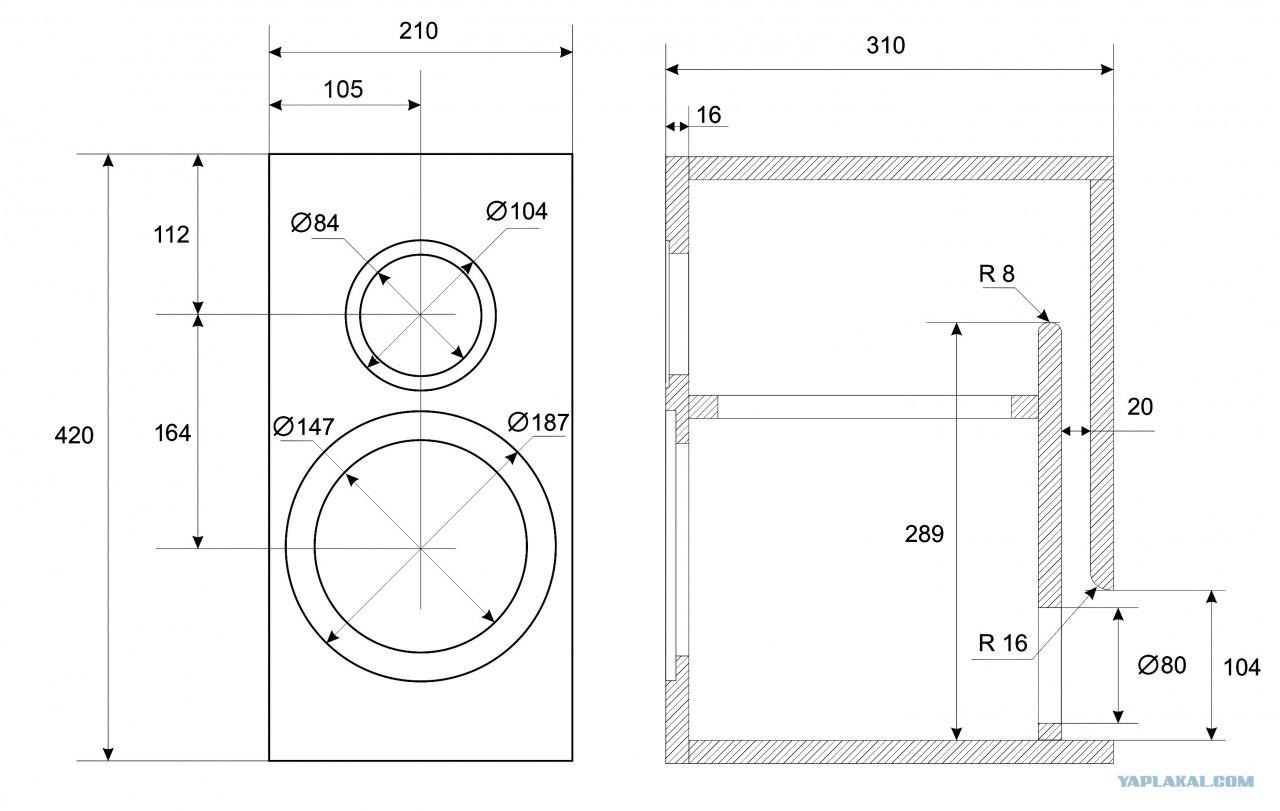 Как покрыть крышу гидроизолом, бикростом, линокромом 326