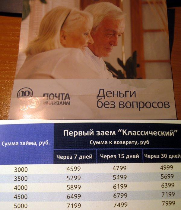 Кредиты от Почты России под 2800% годовых