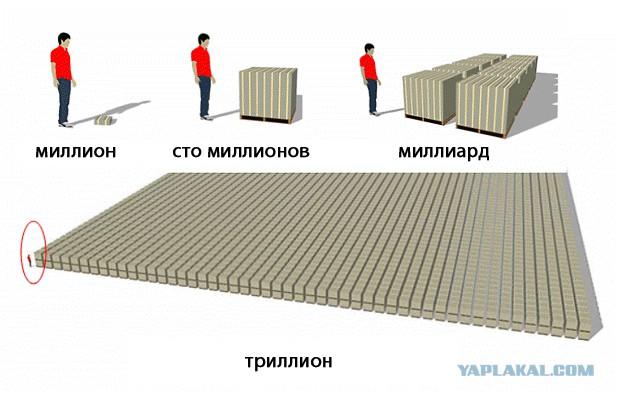СМИ: в офшоры из России и Китая вывели около $2,5 трлн