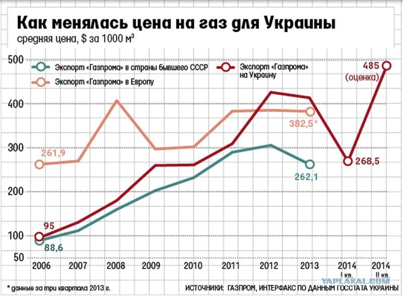 В 2016 году запланировано использование топлива американской компании Westinghouse на трех блоках украинских АЭС, - Демчишин - Цензор.НЕТ 4617