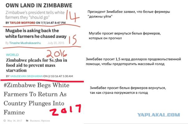 """История """"успеха"""" Зимбабве или типичные последствия «чёрного» расизма"""