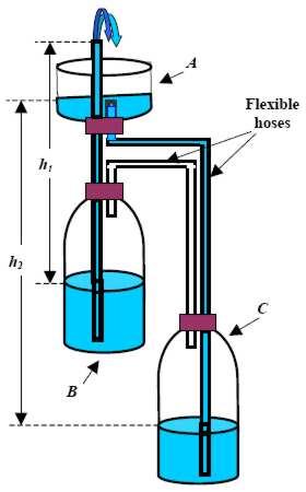 Как сделать фонтан из бутылок по физике