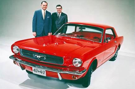 История создания легенды Ford Mustang