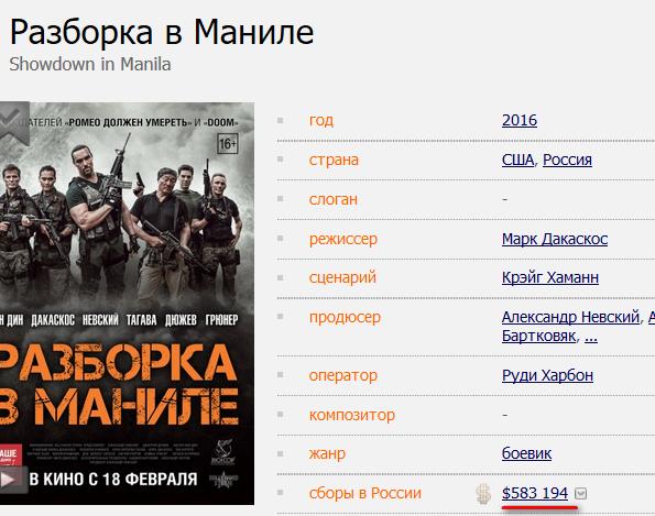 """Курицын, сборы фильмов в России и """"Кинопоиск"""""""