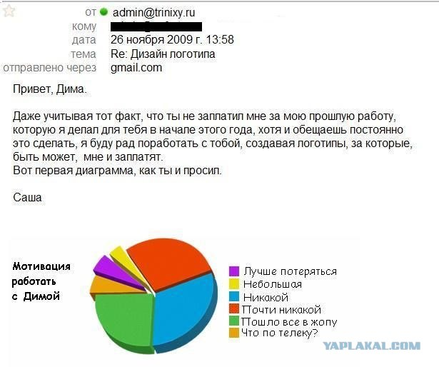 http://www.yaplakal.com/uploads/post-3-12597474274435.jpg