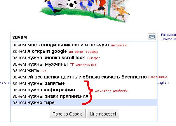 Классификация позьзователей инета по Гуглю