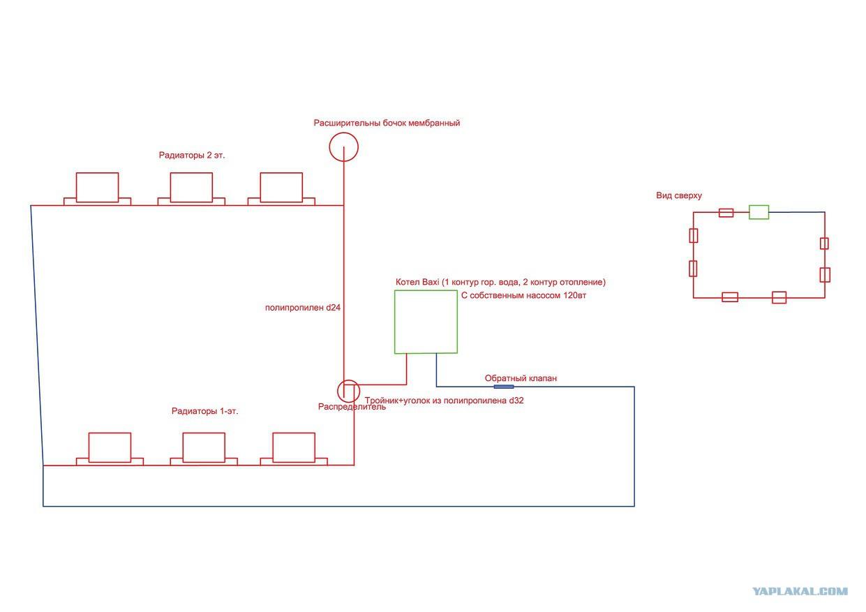Схема подключения отопления ленинградка