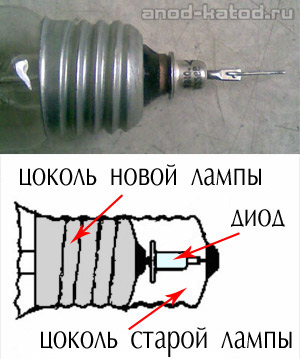 Как сделать света диод