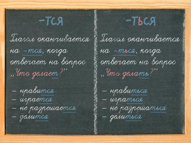 глаголы пишутся с мягким знаком