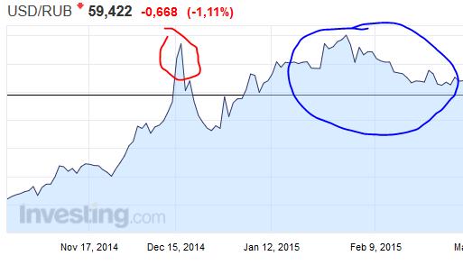 Центробанк пизданулся?