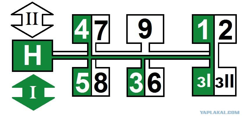коробка передач мтз 80 схема сборки