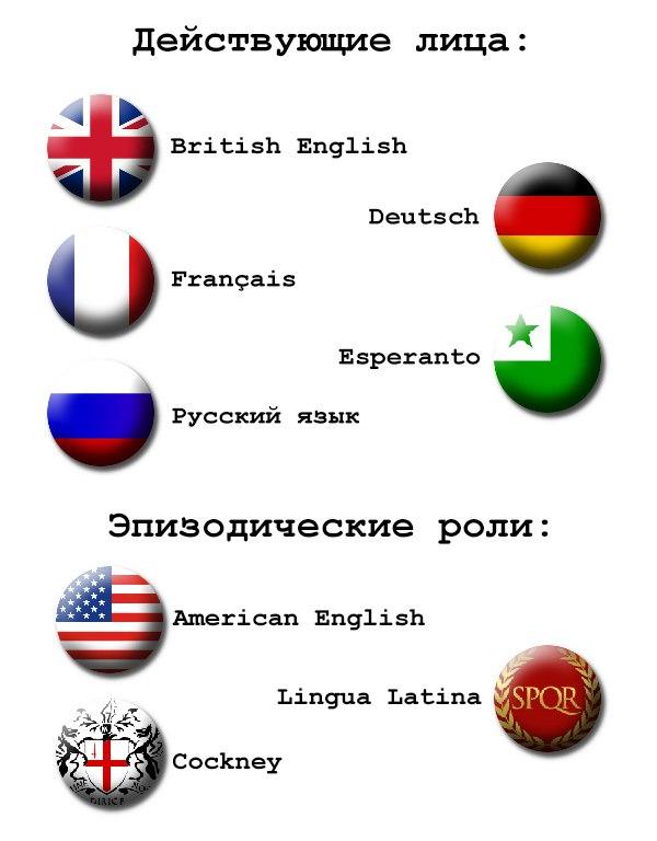 Тайный конгресс европейских языков часть 1