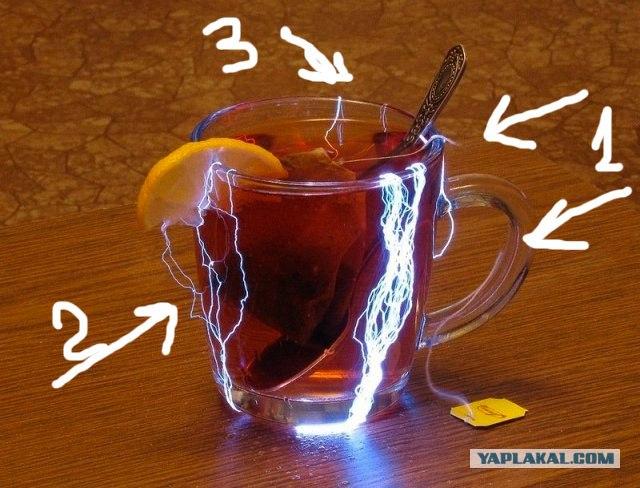 Эксперименты с электричеством домашних условиях