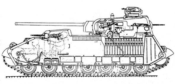 варианты развития Т-34
