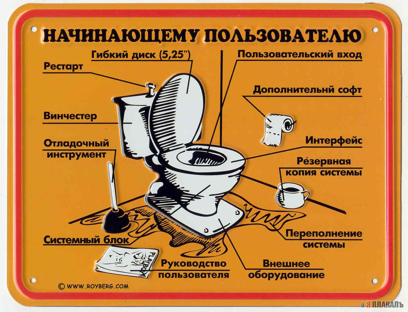 инструкция туалет