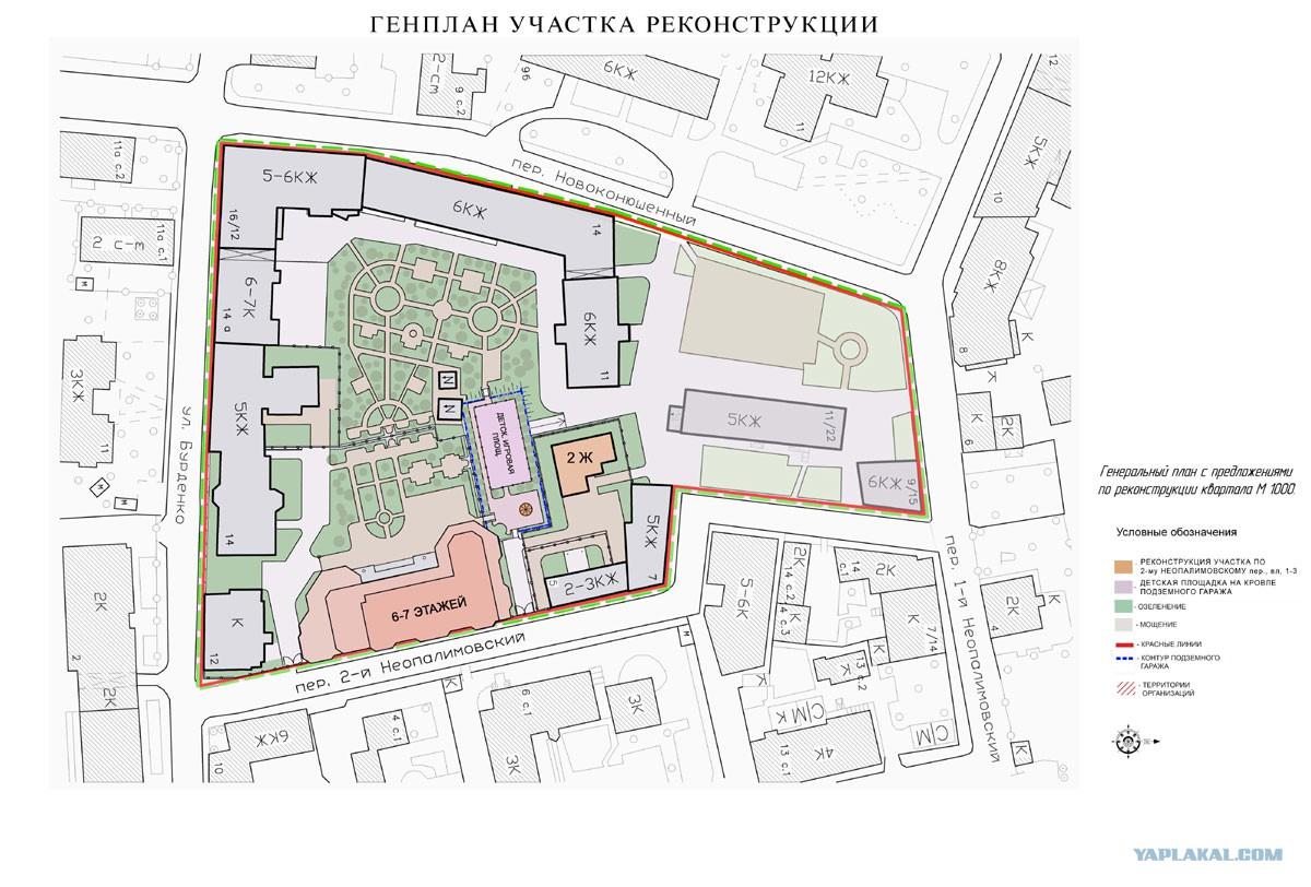 Генеральные планы сельских поселений абатского муниципального района