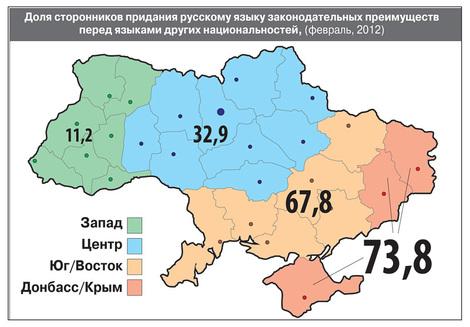 А что получит Крым вместе с Россией? Семь плюсов