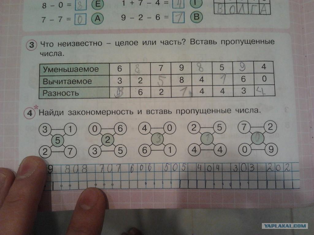 Впиши пропущенные в задаче слова и числа используя схему