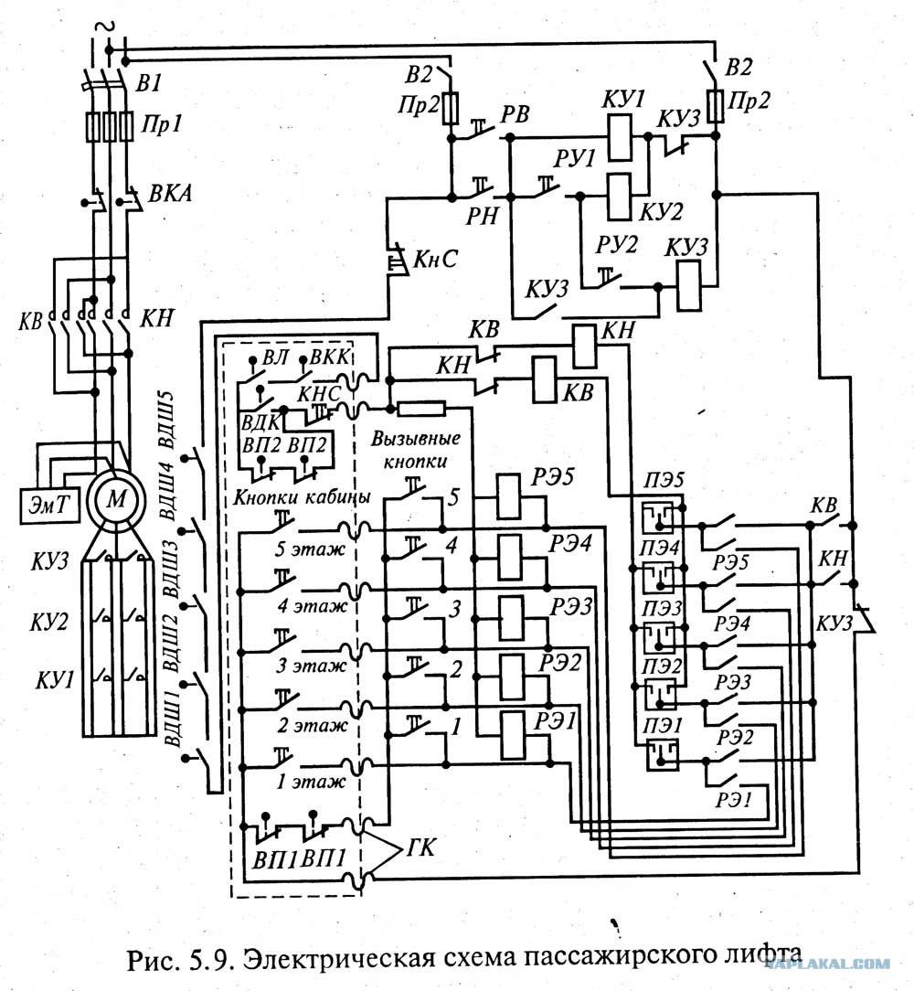 лифт грузовой схема электрическая принципиальная
