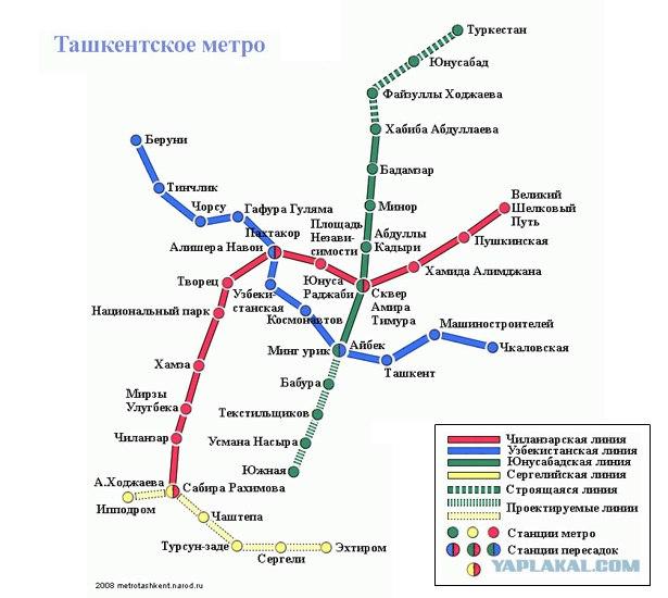 и узбекистана) автосервисы