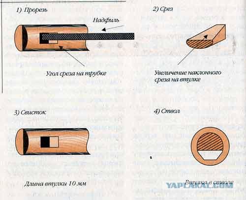 Как сделать свисток из дерева