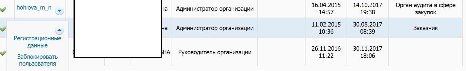 Перерегистрация организации в еис пошагово
