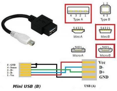 Как сделать otg кабель