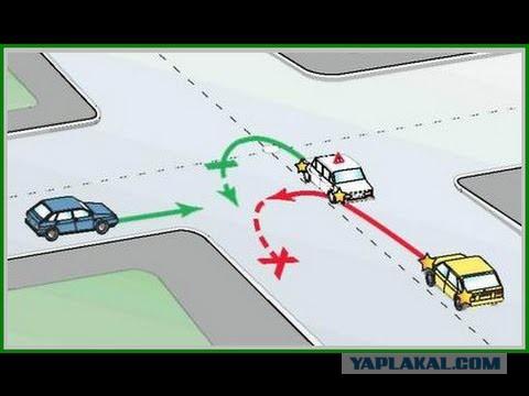 Разворот на перекрестке равнозначных дорог