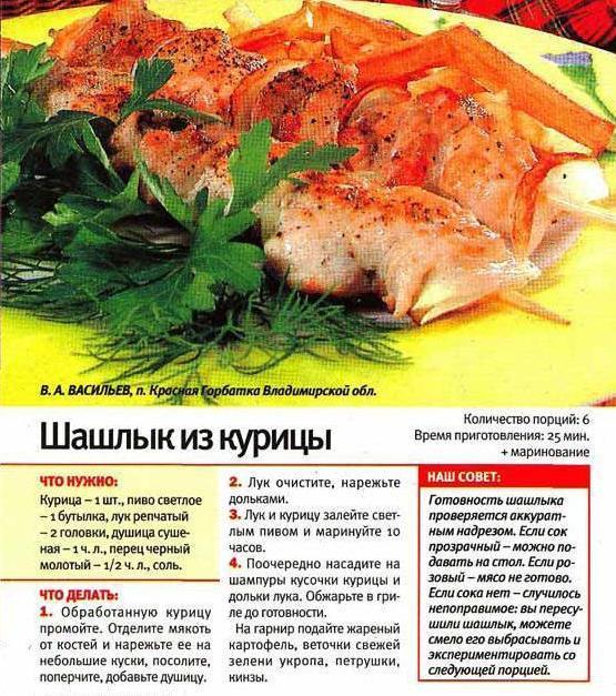 Шашлык из свинины рецепт с пошаговыми