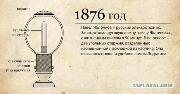 Изобретатели самых обычных вещей
