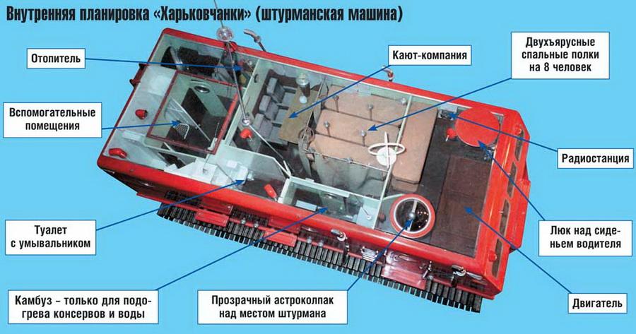 Харьковчанка