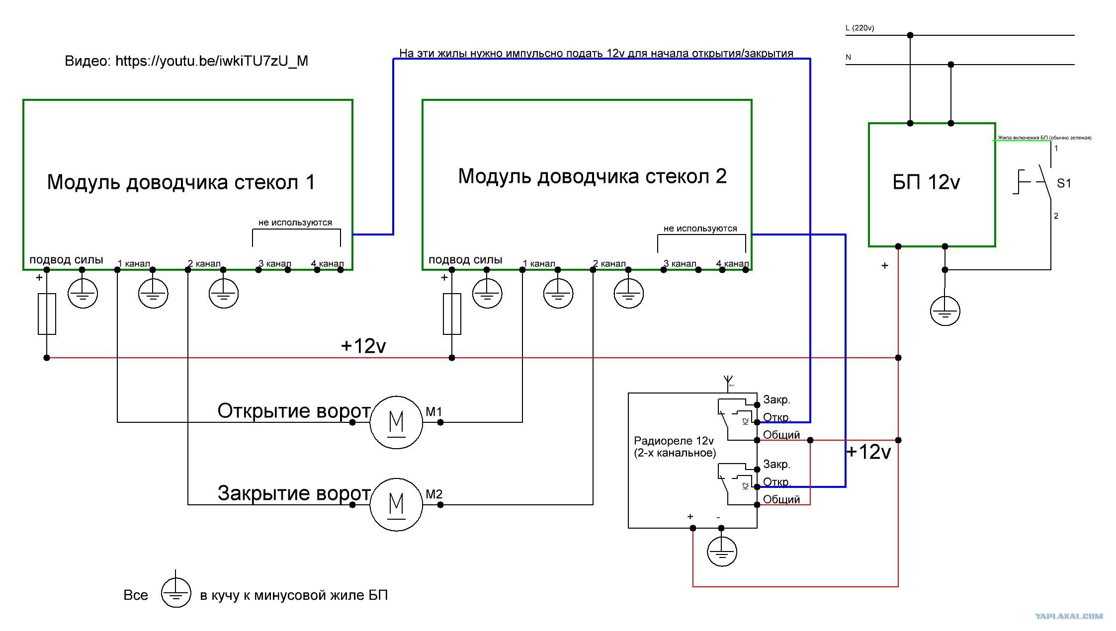 Электрическая схема распашных ворот своими руками
