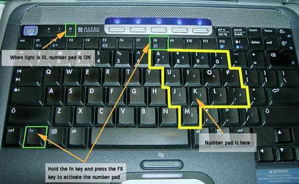 какую кнопку можно применять заместо fn